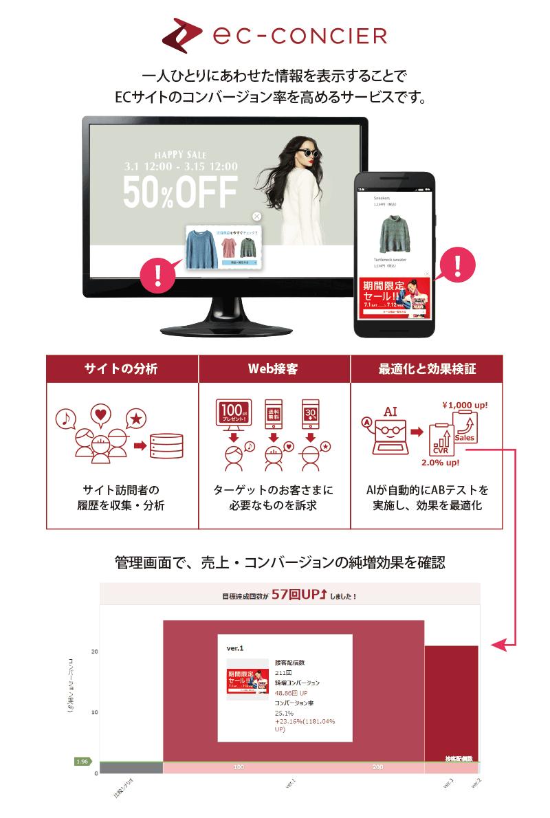 20170220 press image02
